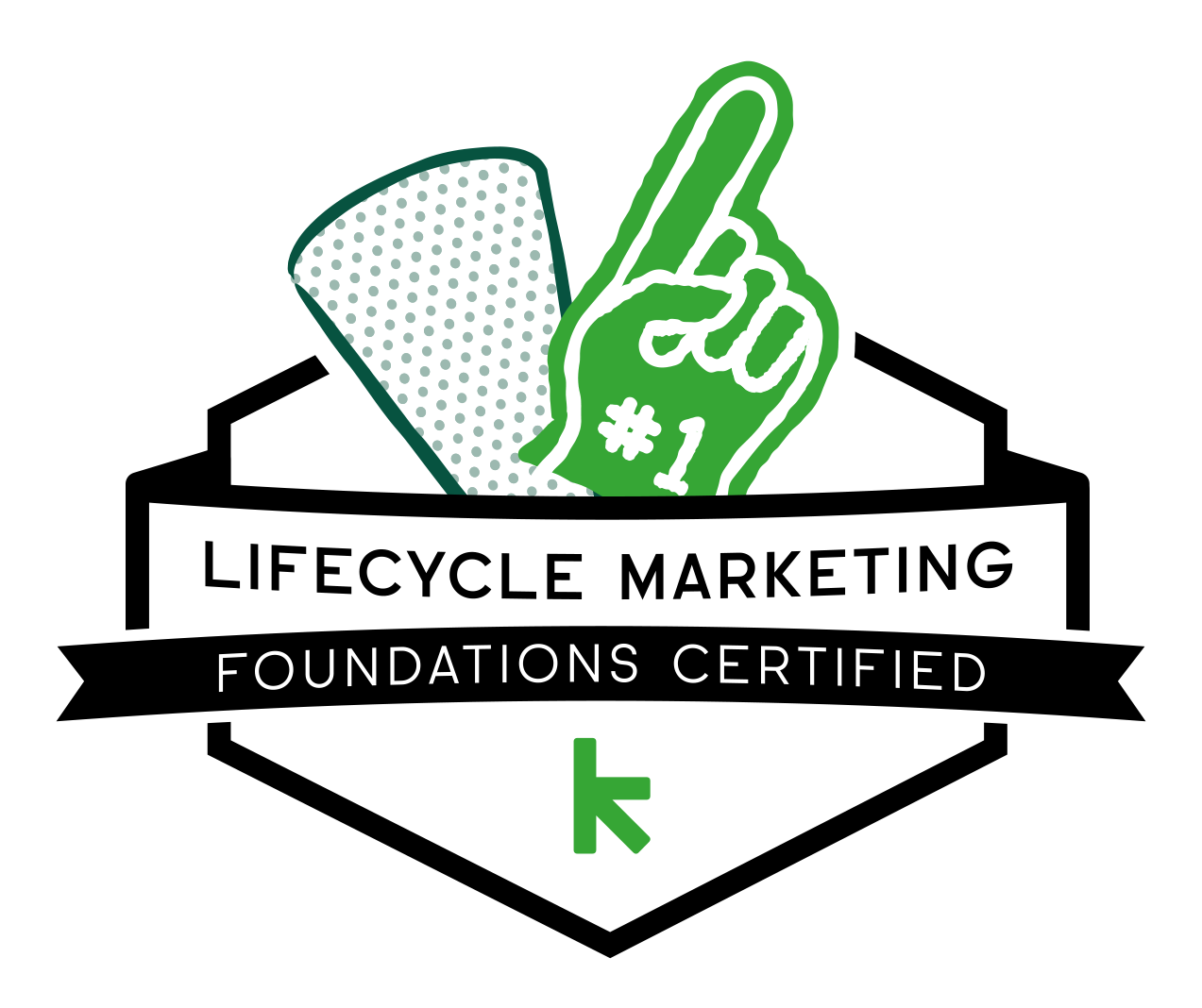 Lifecycle Marketing | Customer Journey